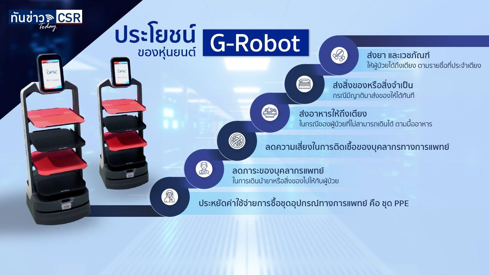 หุ่นยนต์ ตอบโจทย์การสัมผัสผู้ป่วย