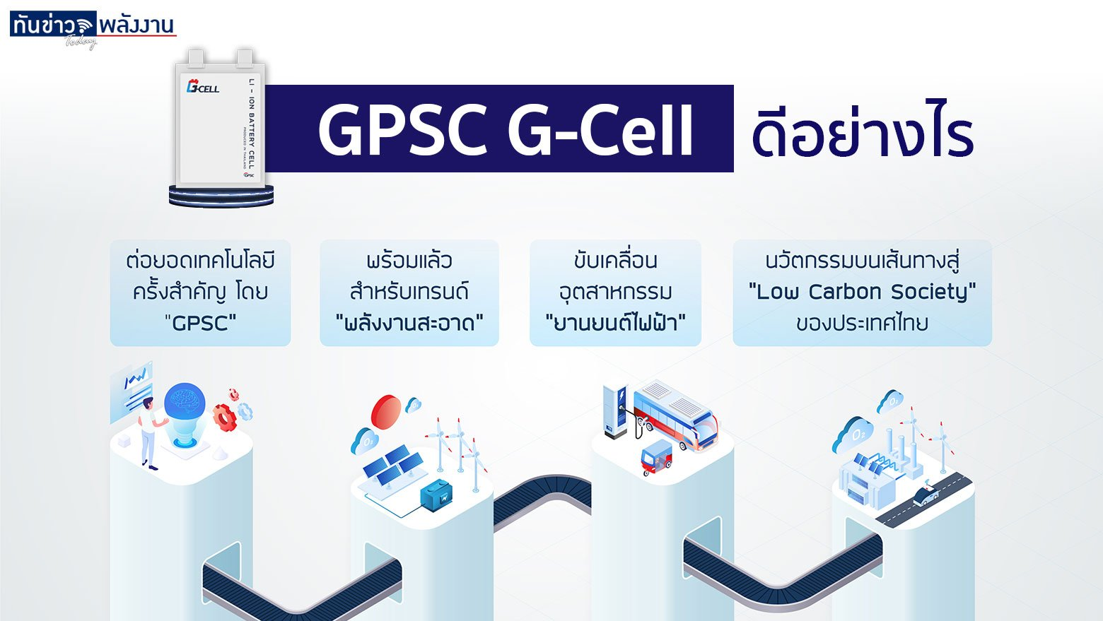 G-Cell แบตเตอรี่ ดีอย่างไร ?