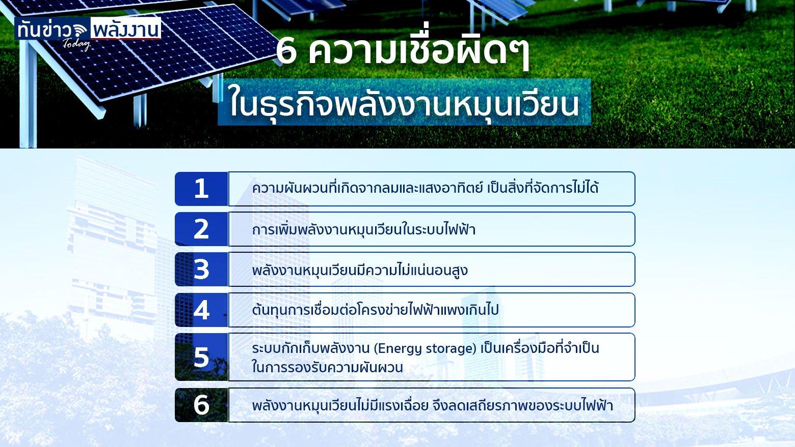 6 ความเชื่อผิดๆ ในธุรกิจพลังงานหมุนเวียน