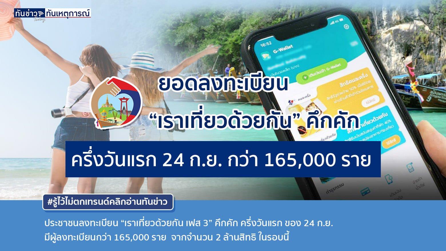 """ประชาชนตอบรับโครงการ """"เราเที่ยวด้วยกัน"""" """"ทัวร์เที่ยวไทย"""" คึกคักหลังเปิดลงทะเบียนวันแรก 24 ก.ย. กว่า 165,000 ราย"""