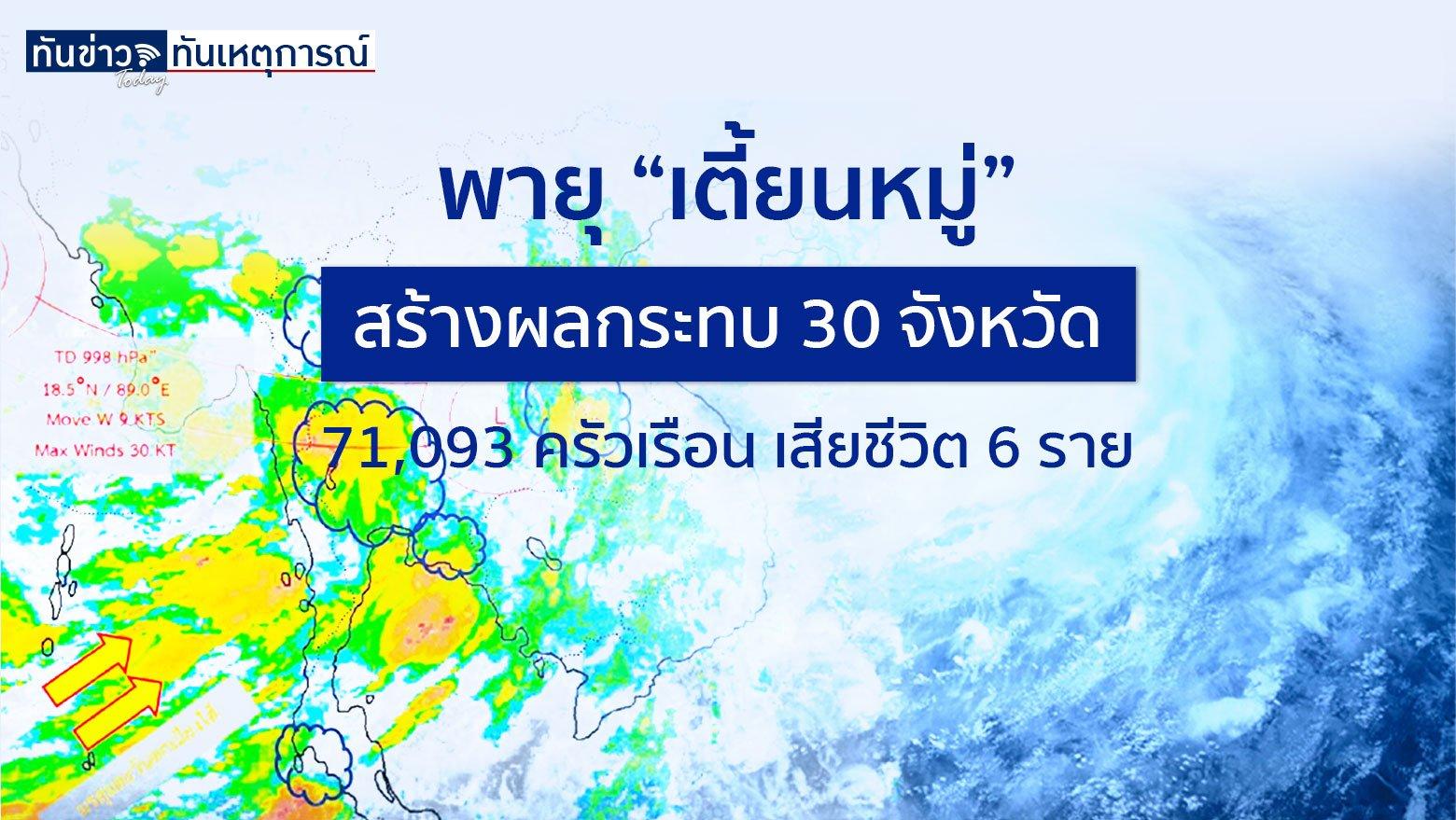 """GISTDA เผยผลกระทบพายุ """"เตี้ยนหมู่"""" น้ำท่วมแล้วเกือบ 6 แสนไร่ ขณะที่ ปภ. เผยน้ำท่วม 30 จังหวัด กระทบประชาชน 71,093 ครัวเรือน มีผู้เสียชีวิต 6 ราย"""